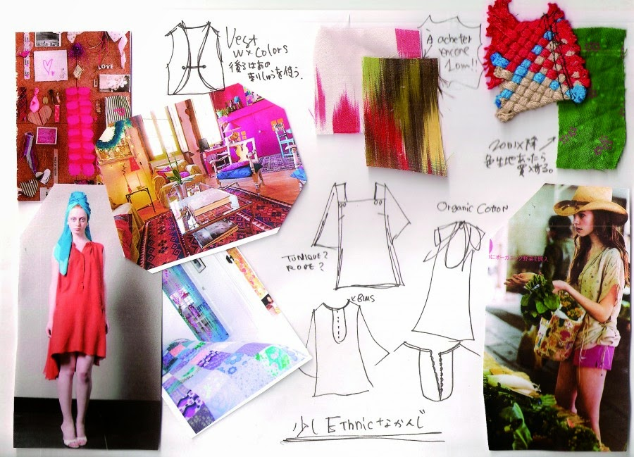 Whistling woods international school of fashion design for Fashion mood board template