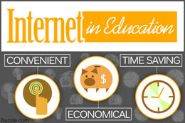Internet in Education