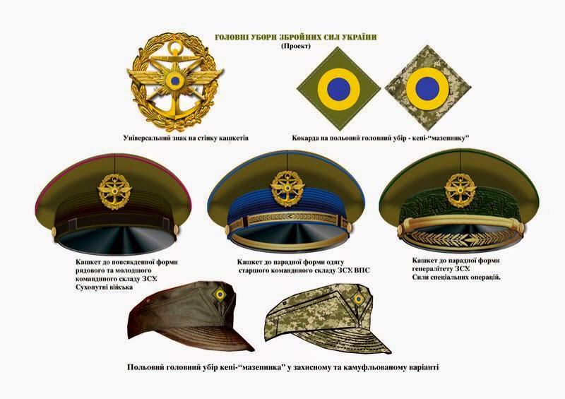 Форма ЗС України