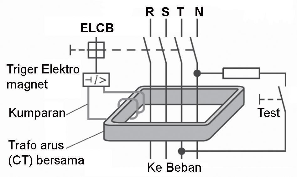 wiring diagram 3 phase rcd