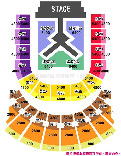 少女時代演唱會座位票價圖