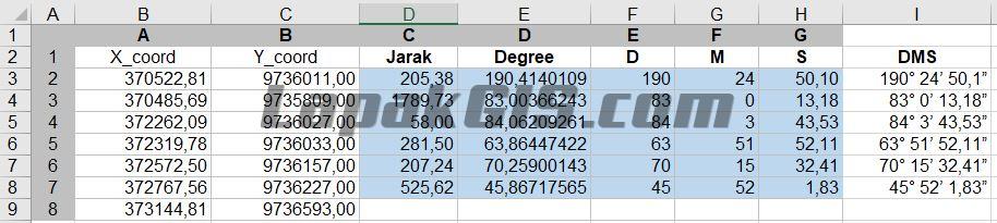 Cara Konversi Koordinat UTM ke Geografis beserta jarak dan sudutnya Format Excel XLS