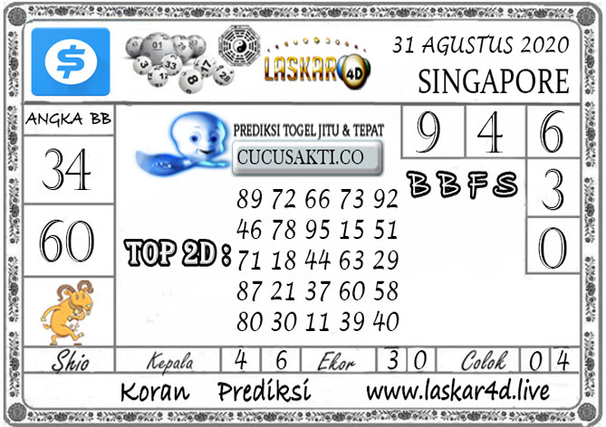 Prediksi Togel SINGAPORE LASKAR4D 31 AGUSTUS 2020