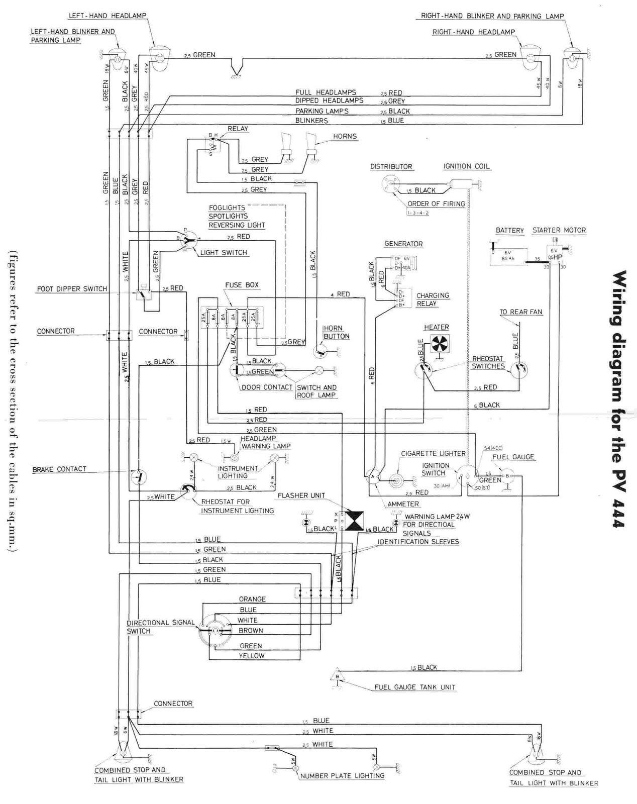 Wiring Diagram Of Volvo PV444 | All about Wiring Diagrams