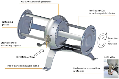 examsfreak.com River Turbine Generates Electricity
