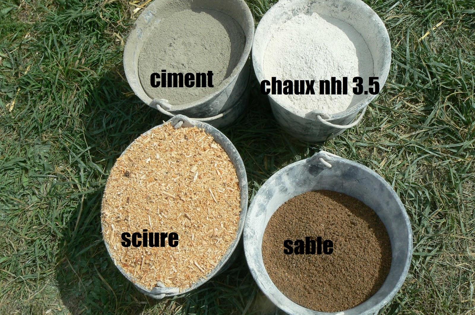 enduit chaux ciment sable dosage doser son mortier et son b ton ciment chaux sable graviers et. Black Bedroom Furniture Sets. Home Design Ideas