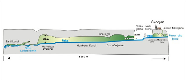Estructura de la cueva de Skocjan. Eslovenia