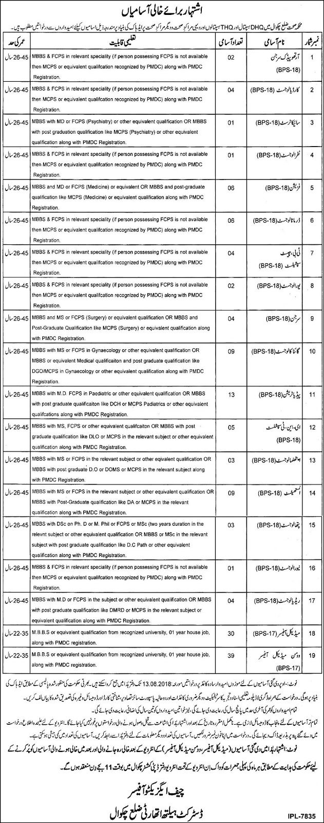Health Department Chakwal Jobs 2018 [ MBBS - FCPS ]