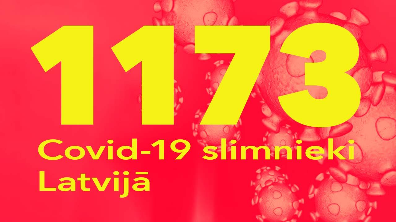 Koronavīrusa saslimušo skaits Latvijā 12.07.2020.