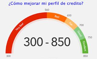 ¿Cómo mejorar mi perfil de crédito?
