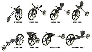 MC2 bike
