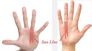 surya rekha -sun line in hand