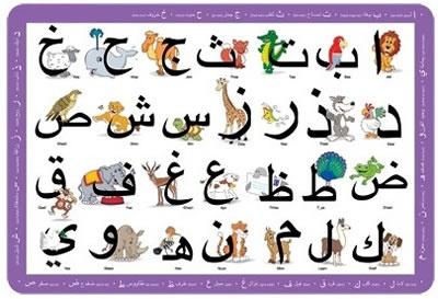 Arabic Learning arabic Learn