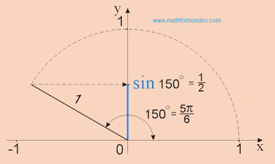 sin 150, sine 5/6 pi radians, sin 5p/6, sin 5 pi by 6. Mathematics for blondes.