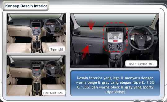 interior grand new avanza veloz 1.5 perbedaan 1.3 dan varian teratas all mobilku org kekurangan 1 5 g berikutnya ada pada sistem transmisi dimana ini tidak tersedia automatic yang mana versi