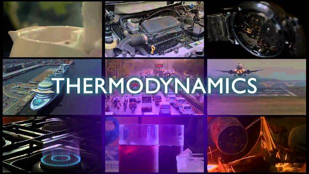 Civil Engineering Thermodynamics