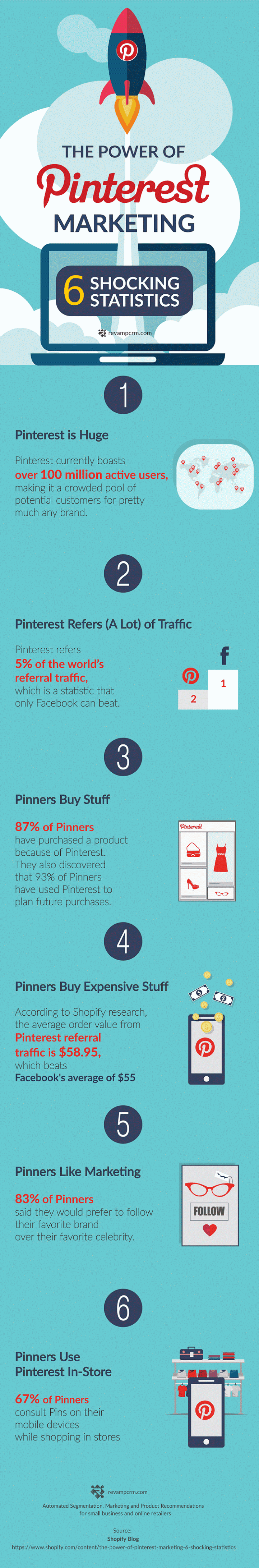 6 Shocking Statistics about Pinterest That You Probably Didn't Know - infographic