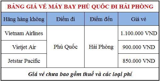 Giá vé máy bay Phú Quốc đi Hải Phòng