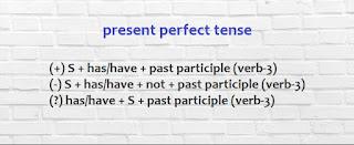 Google Image - 20 Latihan Soal Present Perfect Tense dan Jawabannya