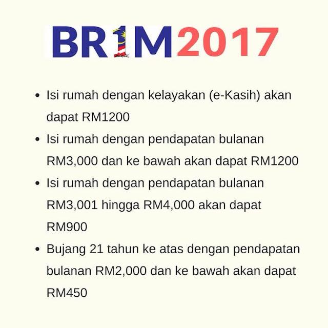Permohonan BR1M 2017 Sudah Bermula