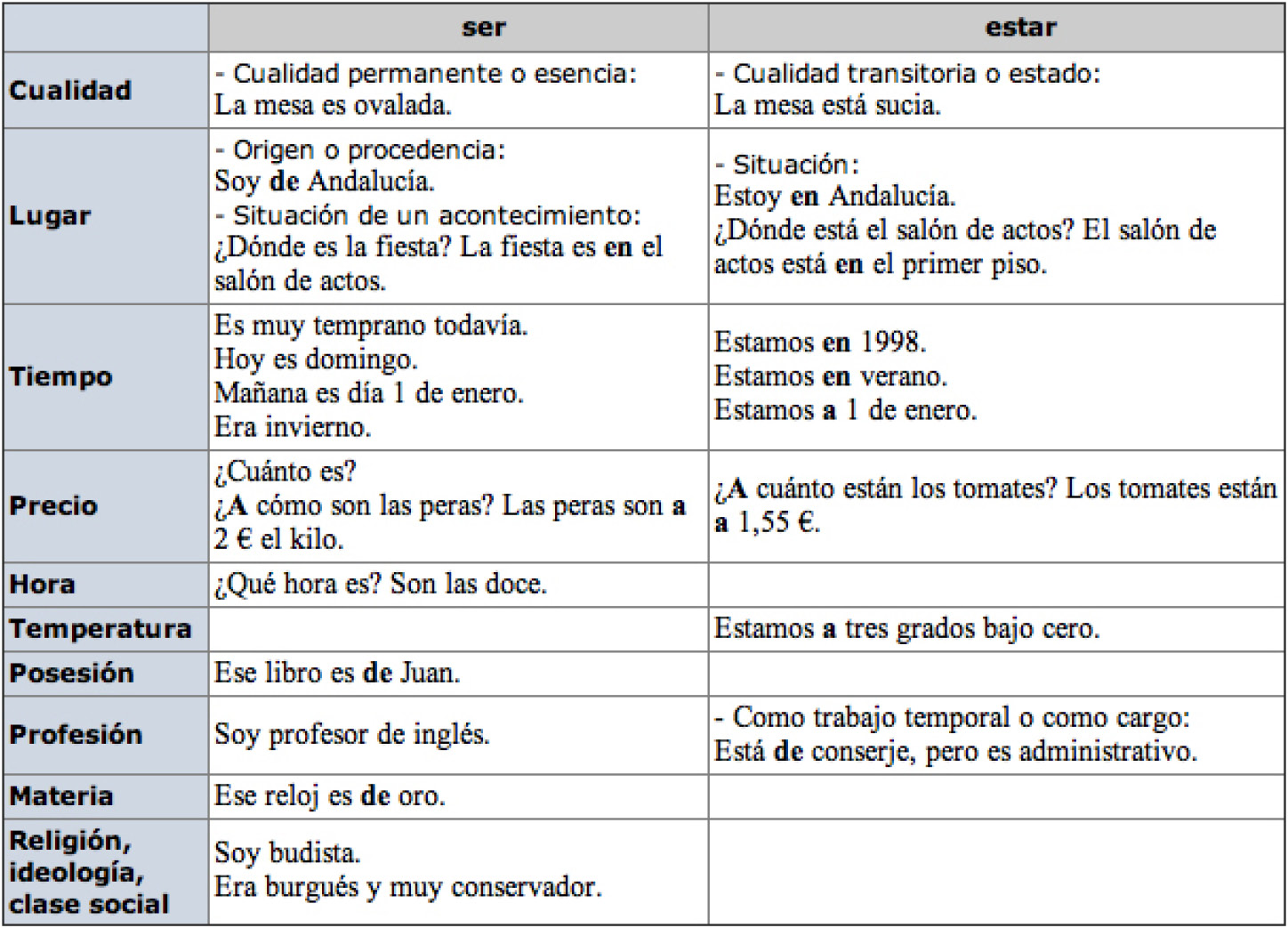 Worksheet Expressions With Tener