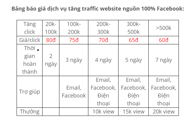 gia tang traffic cho website