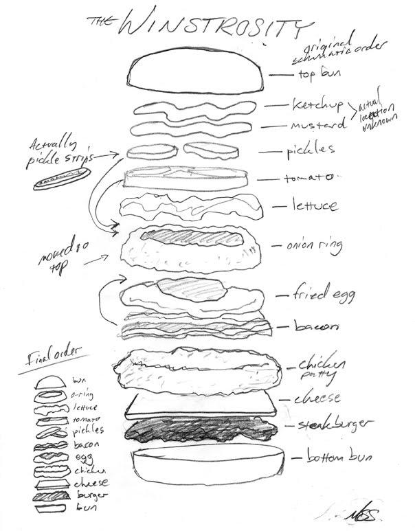 Lunch Blog: April 2011