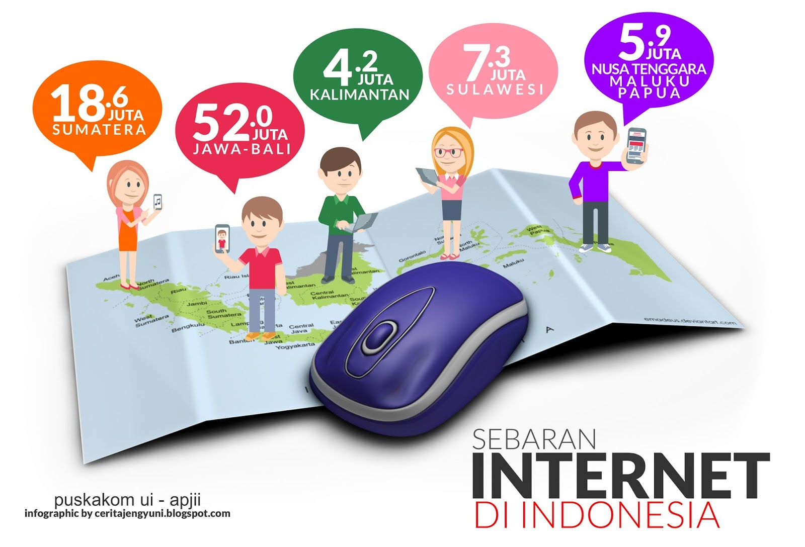 Sebaran Internet di Indonesia