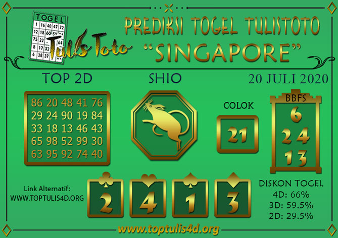 Prediksi Togel SINGAPORE TULISTOTO 20 JULI 2020