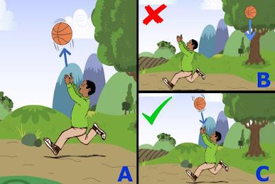 لماذا لاتسقط الكرة مترا الى الخلف لكون الارض تدور