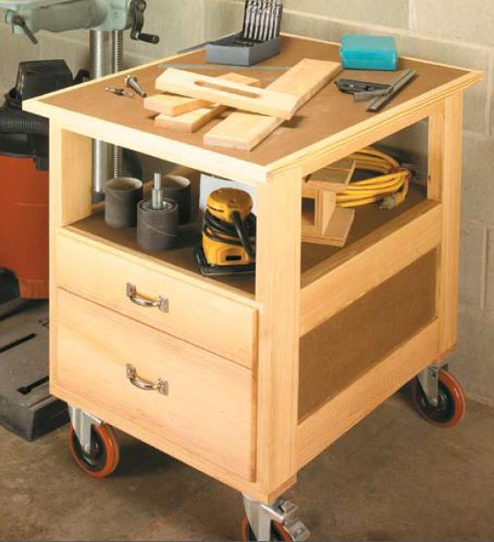 Projetos de carrinho ferramentas
