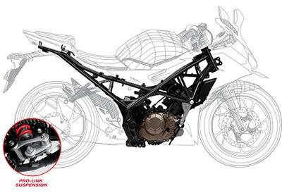 Desain Honda CBR 150R