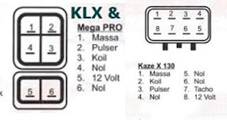 Jalur CDI Kawasaki KLX, Kaze 130