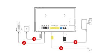 Installazione Vodafone