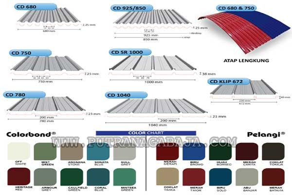 Harga Seng Atap Spandek Bogor Per Lembar