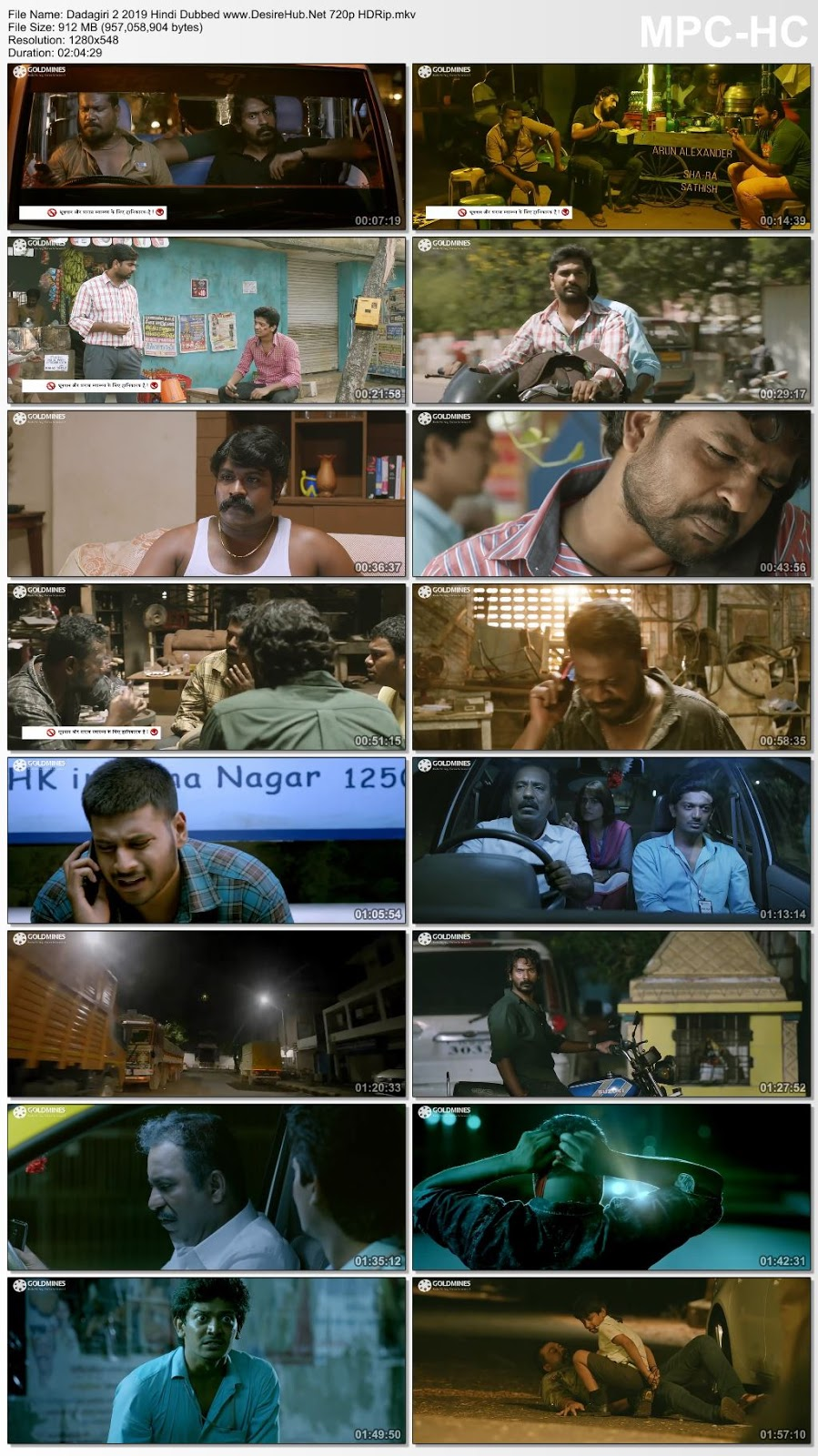 Dadagiri 2 (Maanagaram) 2019 Hindi Dubbed 720p HDRip 900MB Desirehub