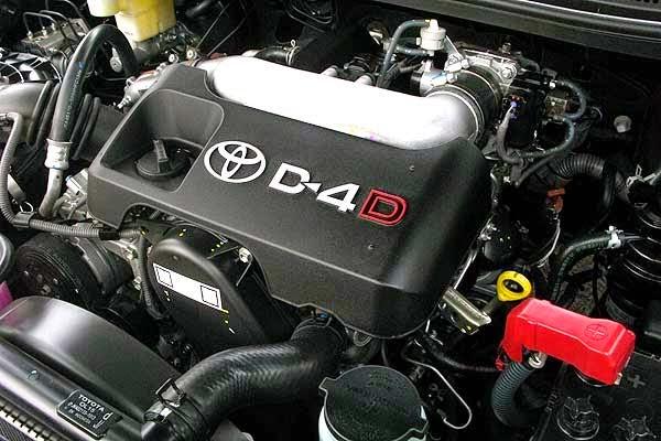 Oli All New Kijang Innova 2.4 G A/t Diesel Lux Tips Memilih 2017 Bensin Azzura Network Tags Cara 2015