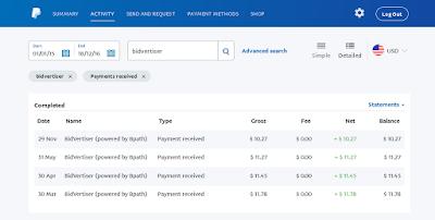 Bidvertiser multiple Payments Proof via paypal