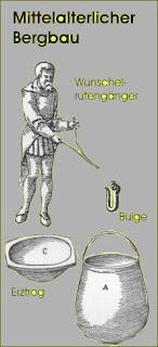 Bergbau im Mittelalter