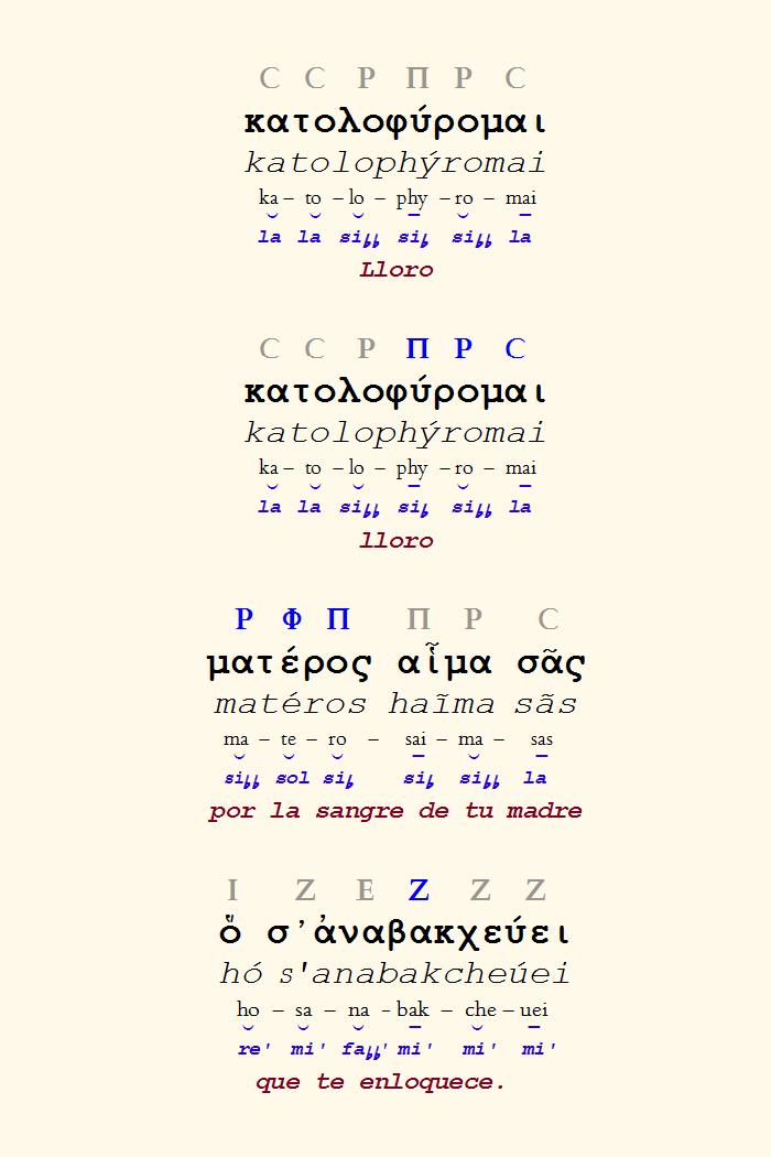 Figura 6. Reconstrucción de los versos 1-4 del fragmento del coro del Orestes de Eurípides.
