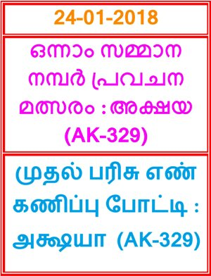 Kerala lottery First Prize Guessing competition AKSHAYA AK-329