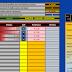 20Dutch: parziale/finale su Cagliari - Fiorentina