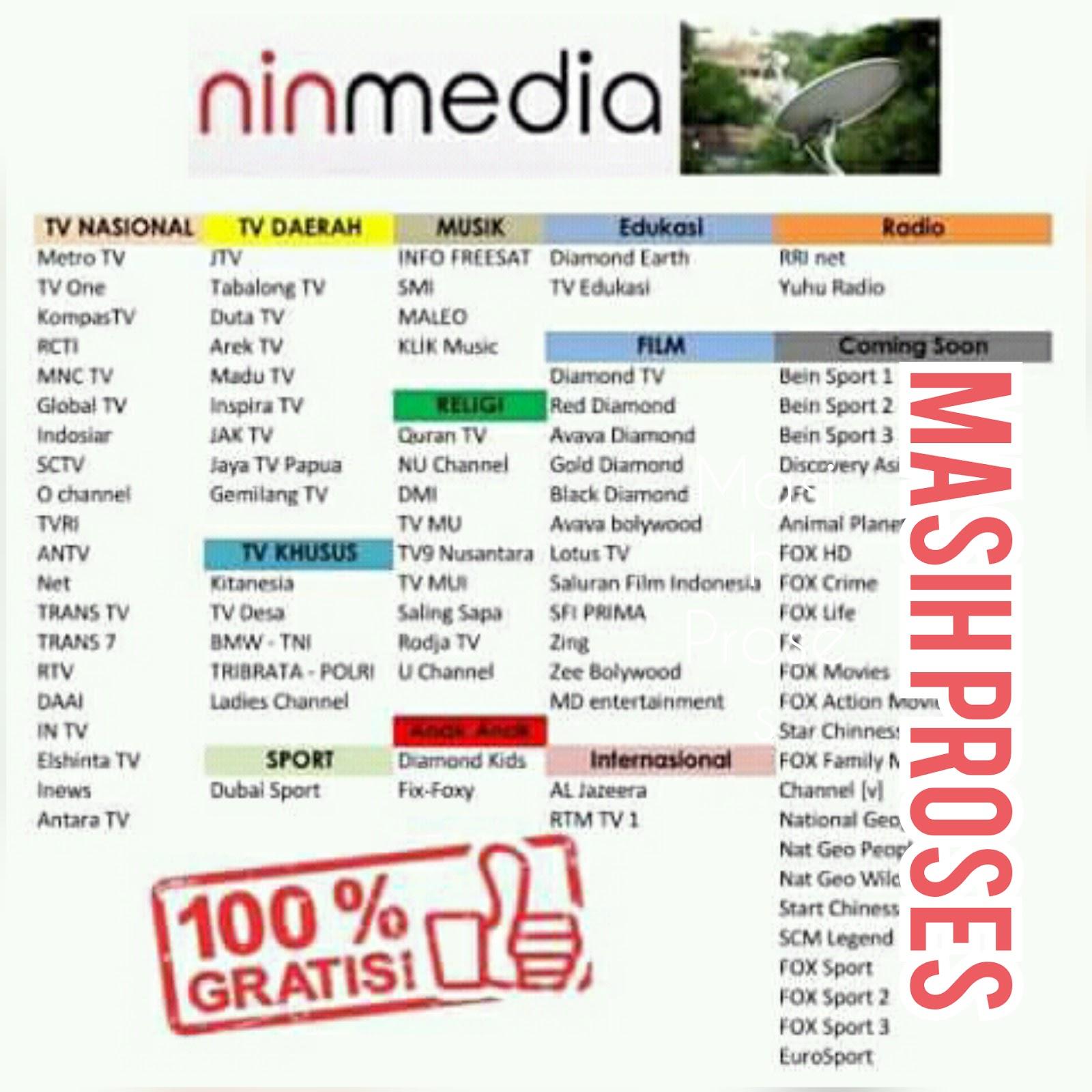 cara menambah chanel ninmedia, channel ninmedia terbaru 2018, transponder ninmedia terbaru, daftar channel ninmedia 2018, frekuensi ninmedia terbaru 2018, transponder ninmedia terbaru 2018, cara menambah channel parabola ninmedia, transponder ninmedia 2018