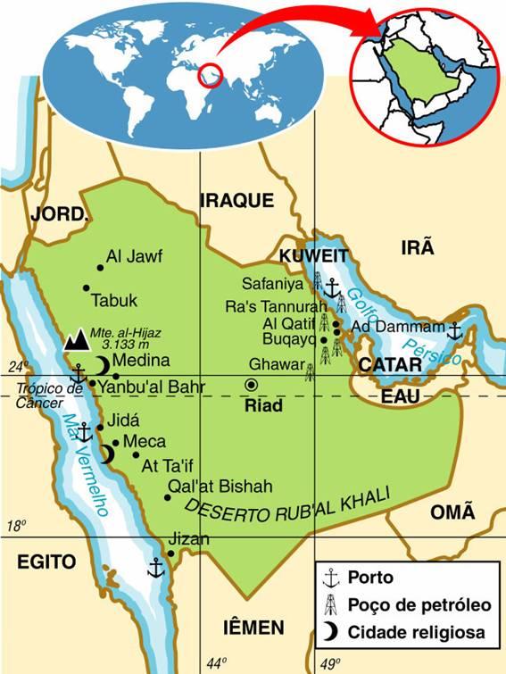 ARÁBIA SAUDITA, ASPECTOS GEOGRÁFICOS E SOCIOECONÔMICOS DA ARÁBIA SAUDITA