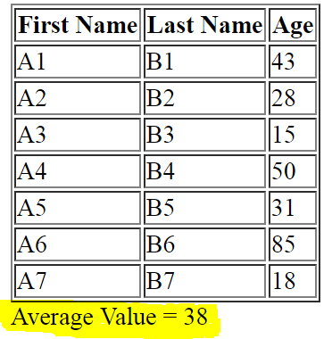 js html table column average value