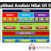 Aplikasi Analisis Nilai US UN SD Format Microsoft Excel