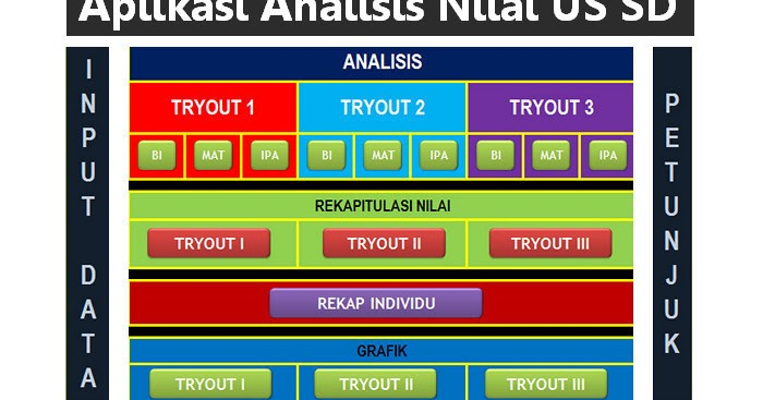 Aplikasi Analisis Nilai US UN SD Format Microsoft Excel ...