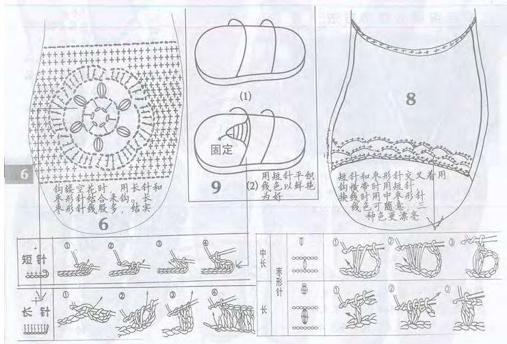 Como hacer Sandalias-Zapatillas en Crochet Tutoriales