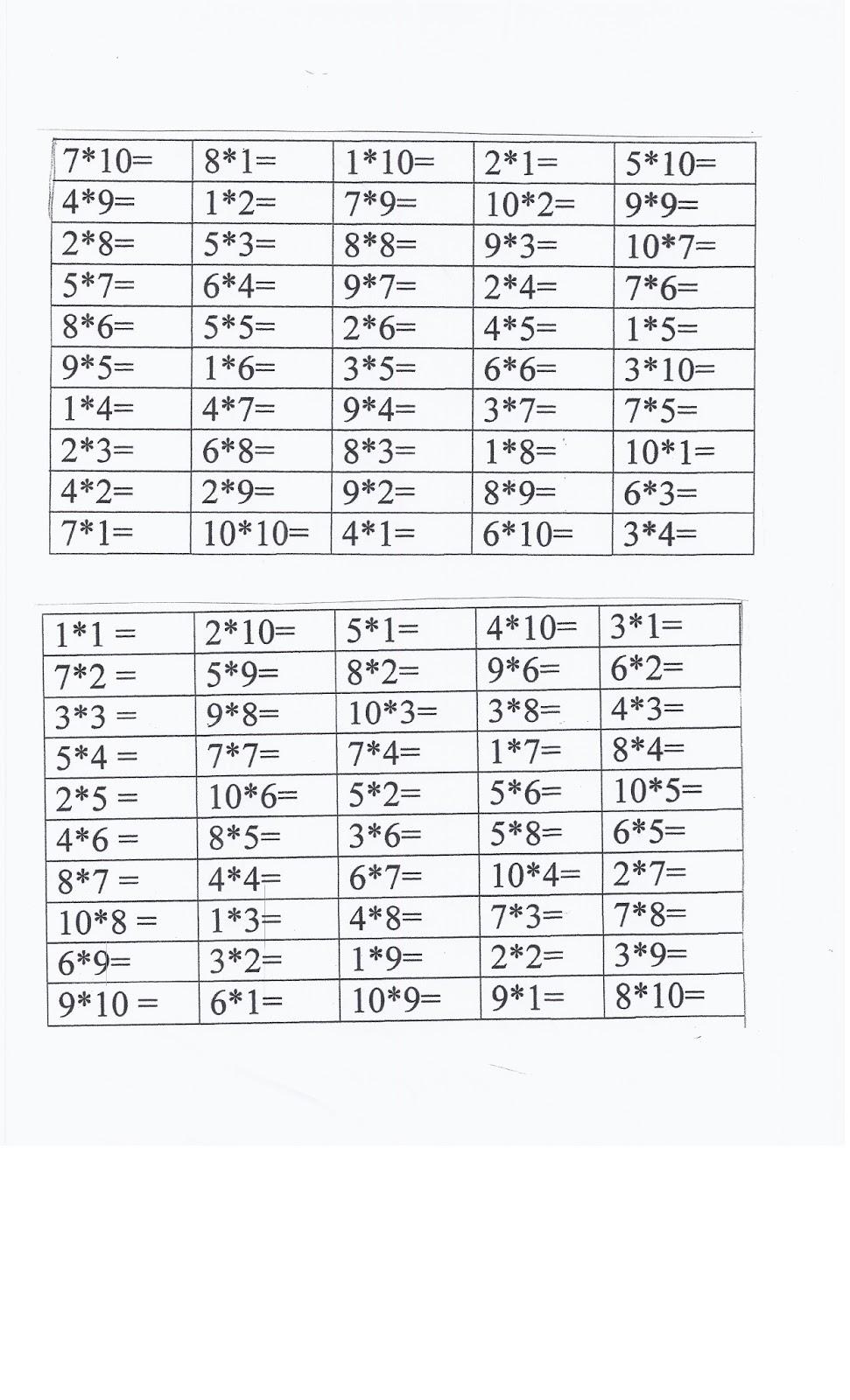Klassenzauber: Einmaleins-Check - Alle 100 Aufgaben