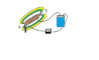 electroiman,circuito en serie,circuits